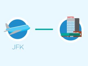 JFK-lentokentältä hotelliin New Jerseyssä