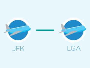 Lentokentän vaihto New Yorkissa: JFK ja LaGuardia